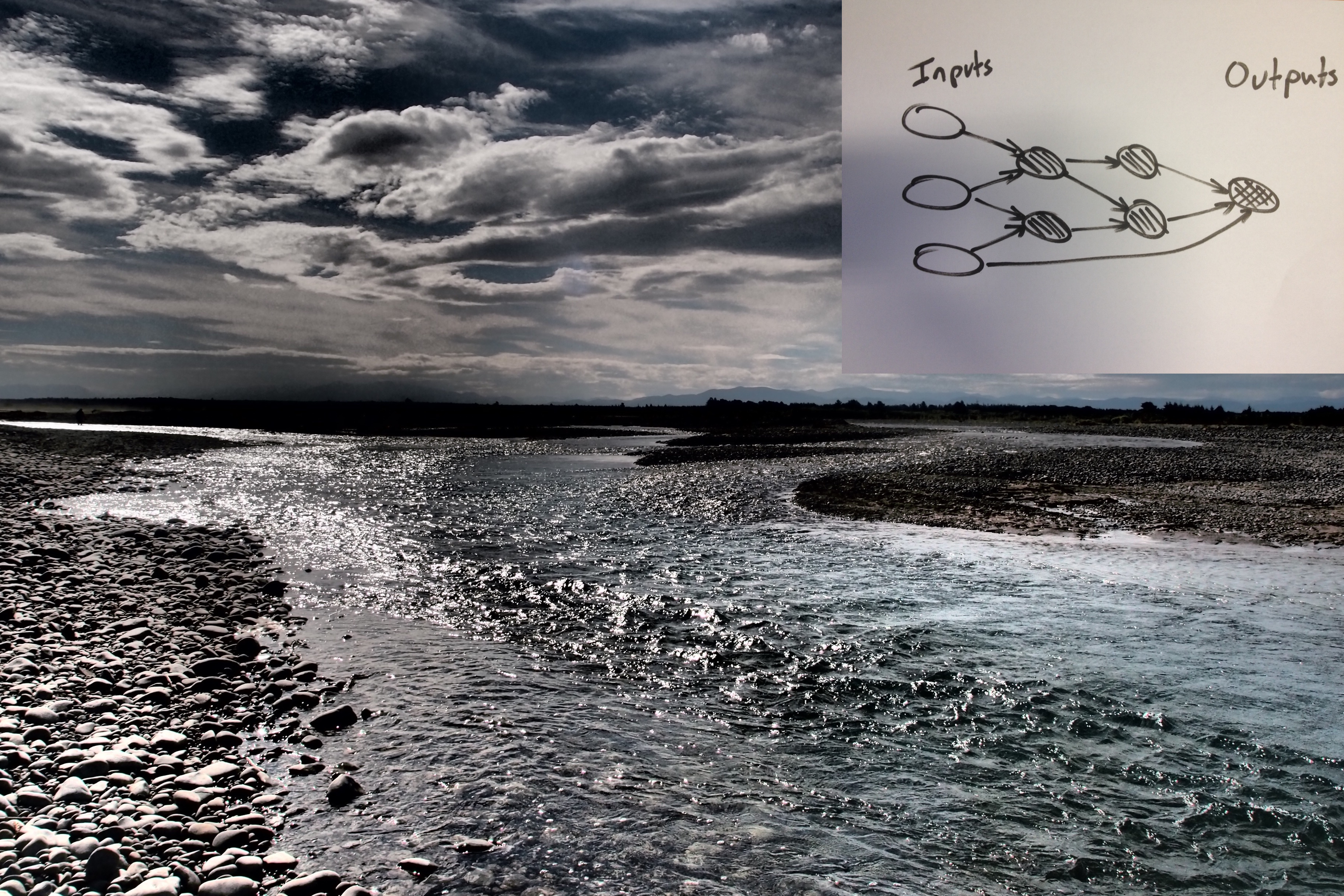 Flow-map like a river